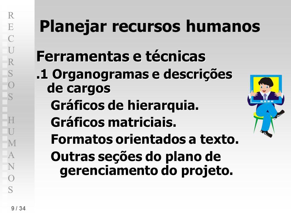 RECURSOS HUMANOSRECURSOS HUMANOS 9 / 34 Planejar recursos humanos Ferramentas e técnicas.1 Organogramas e descrições de cargos Gráficos de hierarquia.