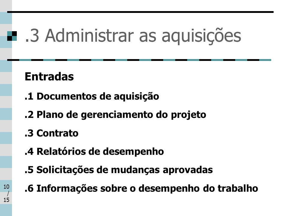 10 / 15.3 Administrar as aquisições Entradas.1 Documentos de aquisição.2 Plano de gerenciamento do projeto.3 Contrato.4 Relatórios de desempenho.5 Sol
