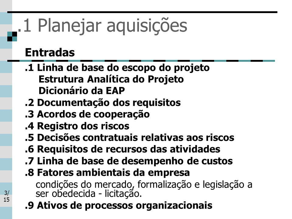 3/ 15.1 Planejar aquisições Entradas.1 Linha de base do escopo do projeto Estrutura Analítica do Projeto Dicionário da EAP.2 Documentação dos requisit