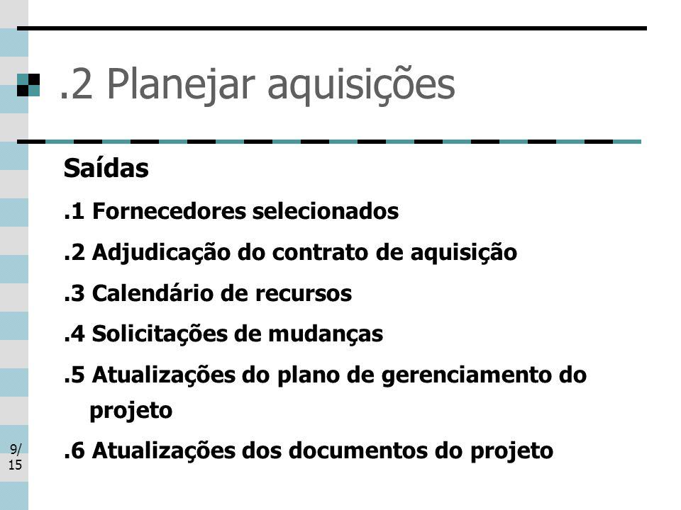9/ 15.2 Planejar aquisições Saídas.1 Fornecedores selecionados.2 Adjudicação do contrato de aquisição.3 Calendário de recursos.4 Solicitações de mudan