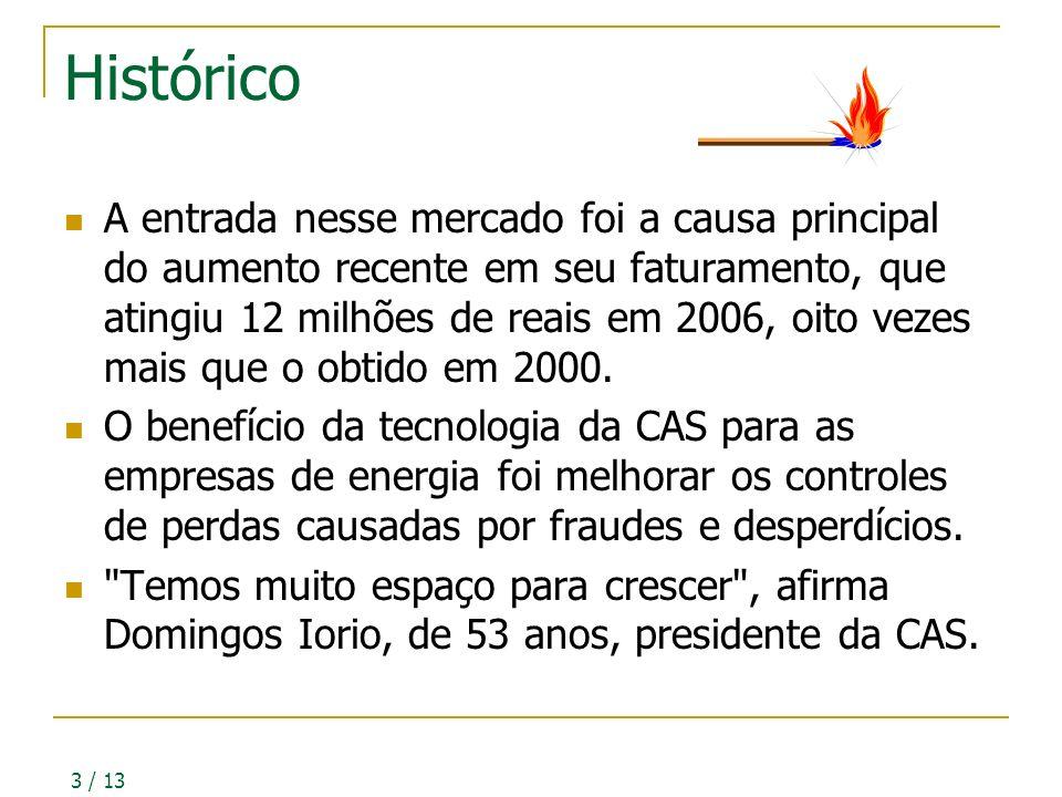 3 / 13 Histórico A entrada nesse mercado foi a causa principal do aumento recente em seu faturamento, que atingiu 12 milhões de reais em 2006, oito vezes mais que o obtido em 2000.