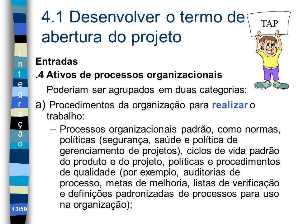 IntegraçãoIntegração 13/59 4.1 Desenvolver o termo de abertura do projeto Entradas.4 Ativos de processos organizacionais Poderiam ser agrupados em dua