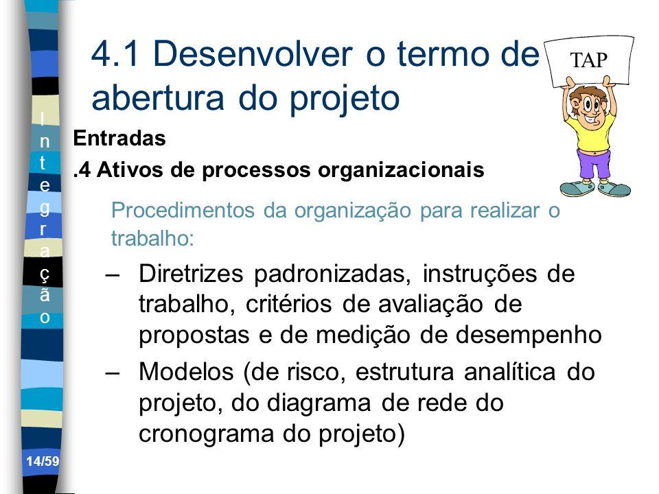 IntegraçãoIntegração 14/59 4.1 Desenvolver o termo de abertura do projeto Entradas.4 Ativos de processos organizacionais Procedimentos da organização