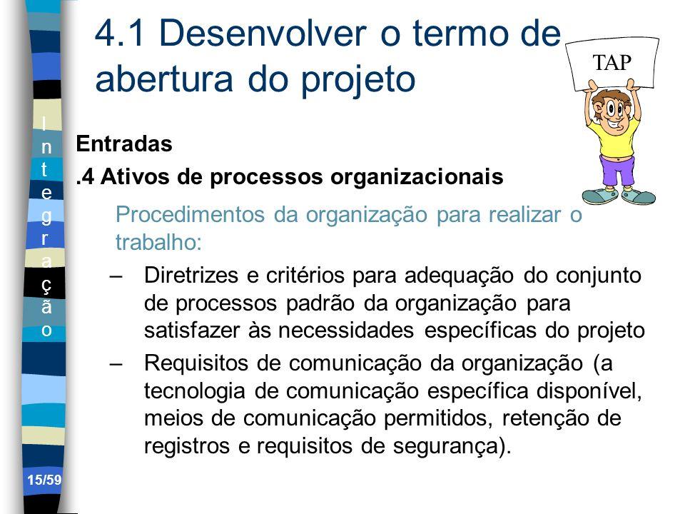 IntegraçãoIntegração 15/59 4.1 Desenvolver o termo de abertura do projeto Entradas.4 Ativos de processos organizacionais Procedimentos da organização