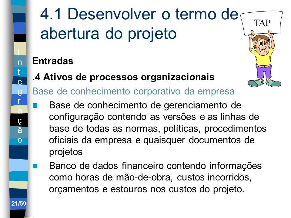 IntegraçãoIntegração 21/59 4.1 Desenvolver o termo de abertura do projeto Entradas. 4 Ativos de processos organizacionais Base de conhecimento corpora