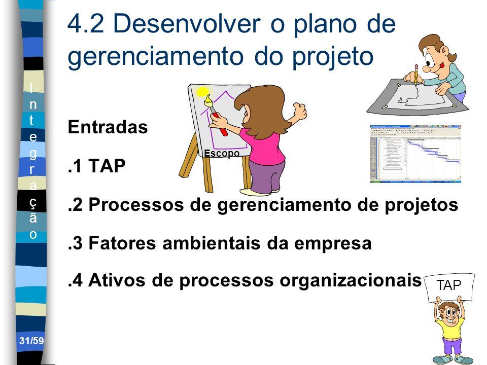 IntegraçãoIntegração 31/59 4.2 Desenvolver o plano de gerenciamento do projeto Entradas.1 TAP.2 Processos de gerenciamento de projetos.3 Fatores ambie