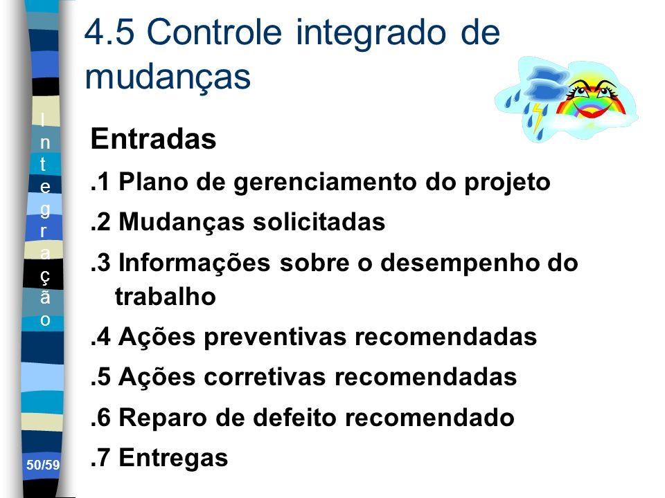IntegraçãoIntegração 50/59 4.5 Controle integrado de mudanças Entradas.1 Plano de gerenciamento do projeto.2 Mudanças solicitadas.3 Informações sobre