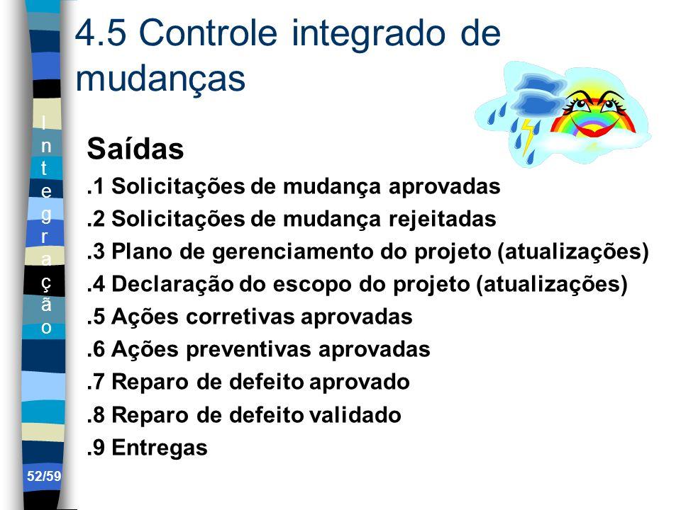 IntegraçãoIntegração 52/59 4.5 Controle integrado de mudanças Saídas.1 Solicitações de mudança aprovadas.2 Solicitações de mudança rejeitadas.3 Plano