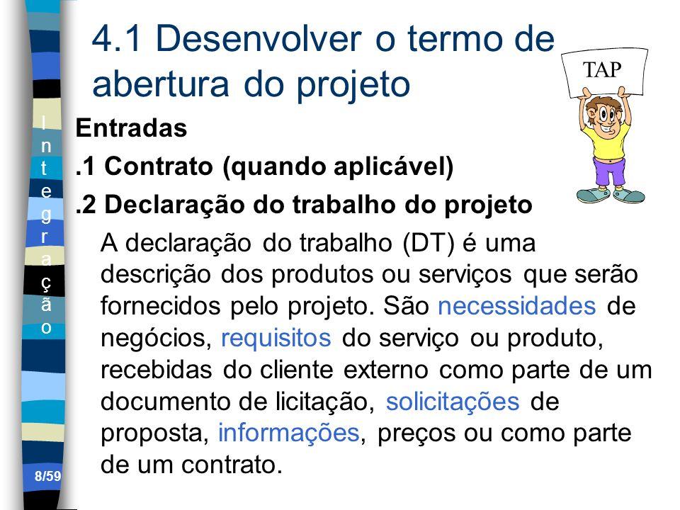 IntegraçãoIntegração 8/59 4.1 Desenvolver o termo de abertura do projeto Entradas.1 Contrato (quando aplicável).2 Declaração do trabalho do projeto A