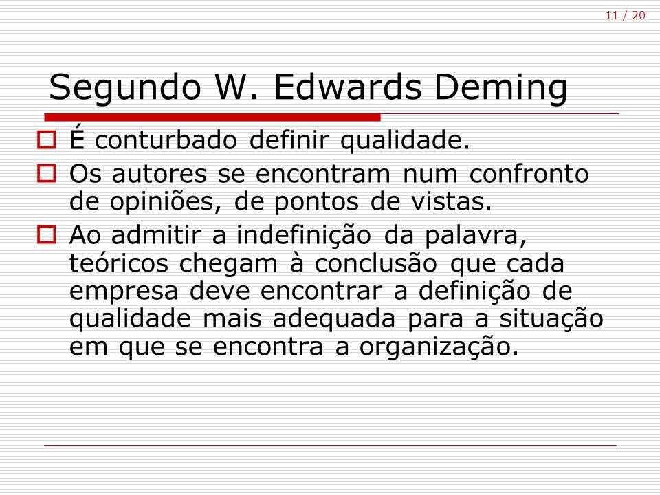 11 / 20 Segundo W. Edwards Deming É conturbado definir qualidade. Os autores se encontram num confronto de opiniões, de pontos de vistas. Ao admitir a