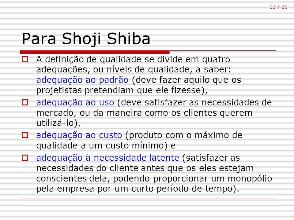 13 / 20 Para Shoji Shiba A definição de qualidade se divide em quatro adequações, ou níveis de qualidade, a saber: adequação ao padrão (deve fazer aqu