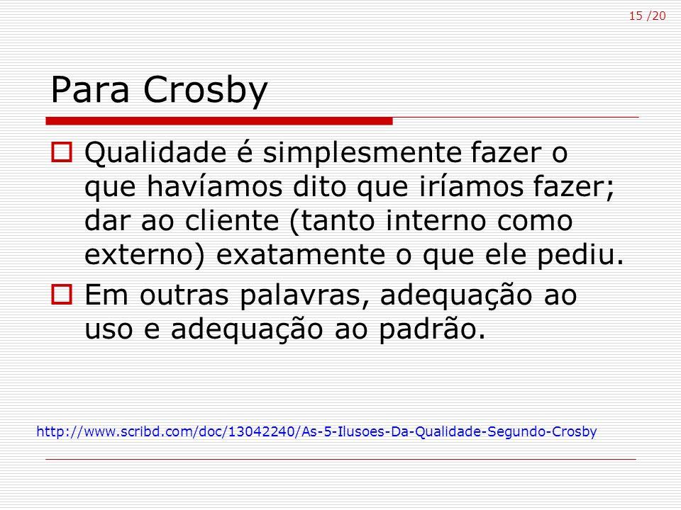 15 /20 Para Crosby Qualidade é simplesmente fazer o que havíamos dito que iríamos fazer; dar ao cliente (tanto interno como externo) exatamente o que