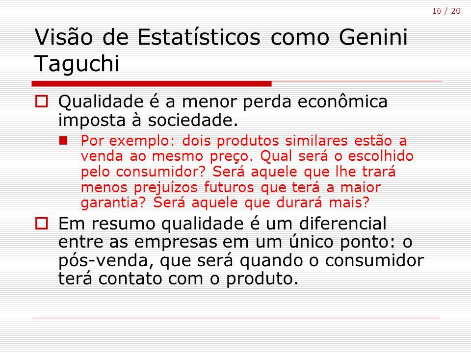 16 / 20 Visão de Estatísticos como Genini Taguchi Qualidade é a menor perda econômica imposta à sociedade. Por exemplo: dois produtos similares estão