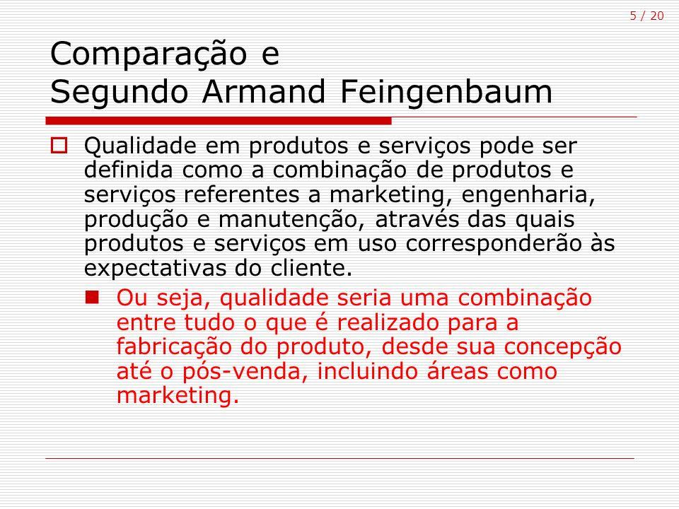 5 / 20 Comparação e Segundo Armand Feingenbaum Qualidade em produtos e serviços pode ser definida como a combinação de produtos e serviços referentes