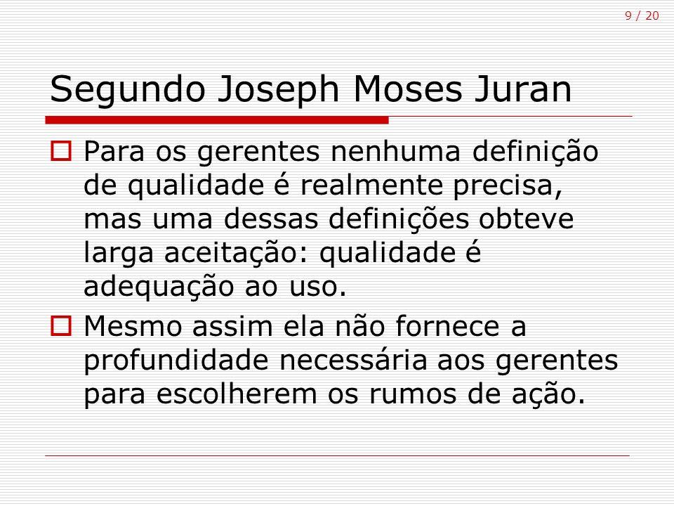 9 / 20 Segundo Joseph Moses Juran Para os gerentes nenhuma definição de qualidade é realmente precisa, mas uma dessas definições obteve larga aceitaçã