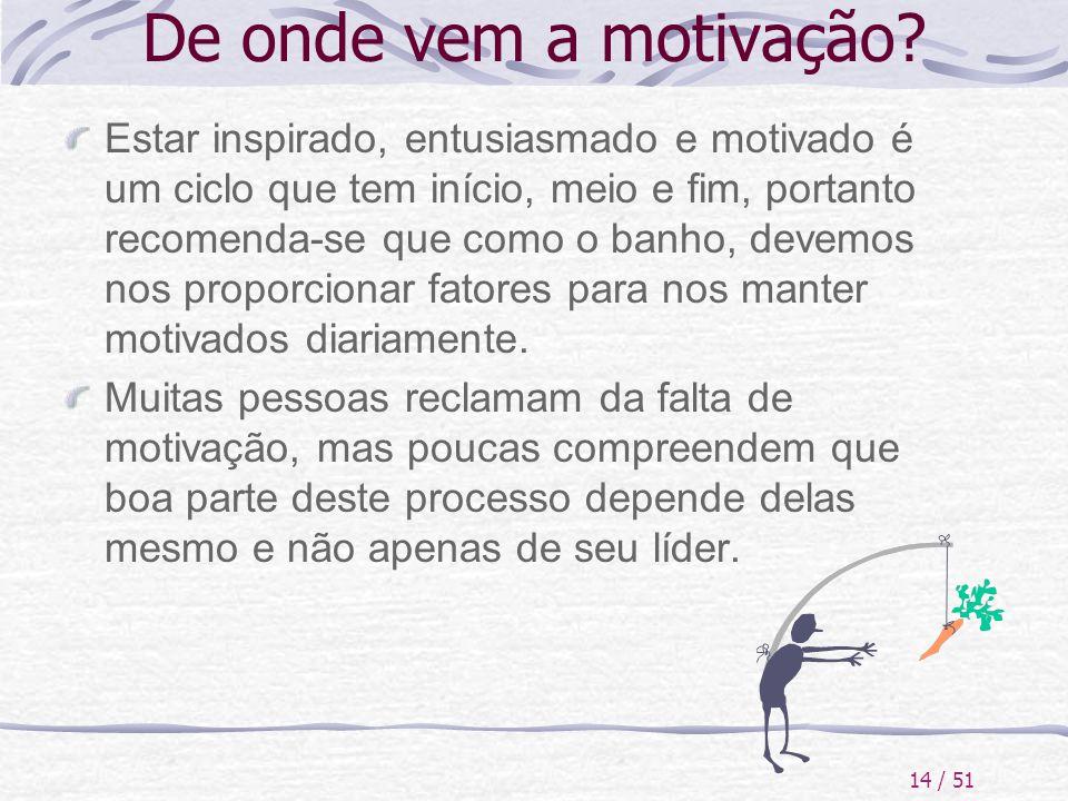 14 / 51 De onde vem a motivação? Estar inspirado, entusiasmado e motivado é um ciclo que tem início, meio e fim, portanto recomenda-se que como o banh