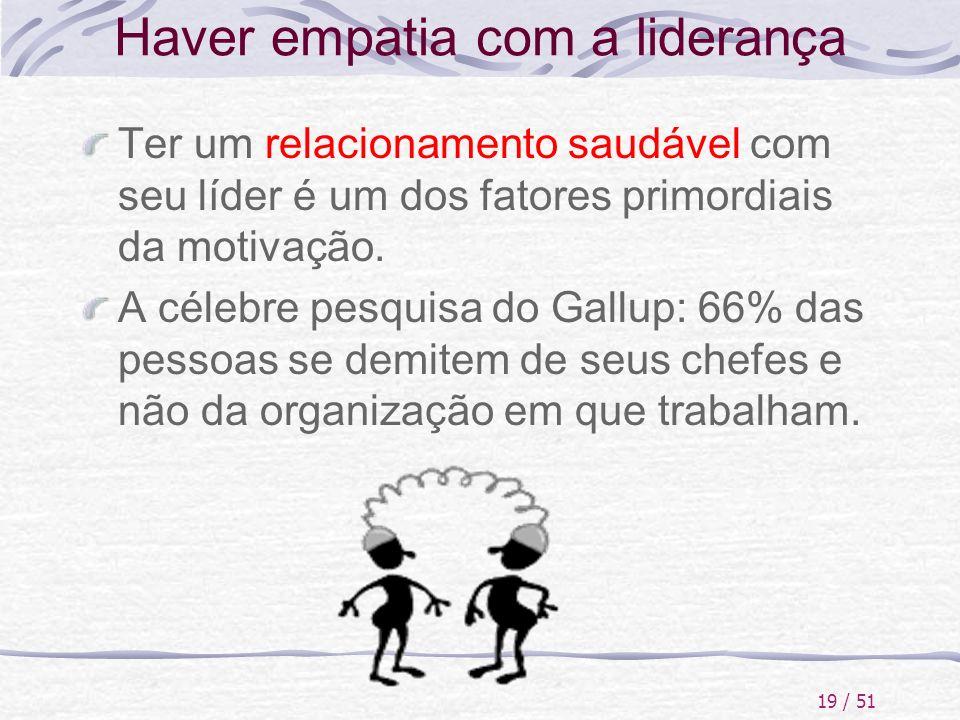 19 / 51 Haver empatia com a liderança Ter um relacionamento saudável com seu líder é um dos fatores primordiais da motivação. A célebre pesquisa do Ga