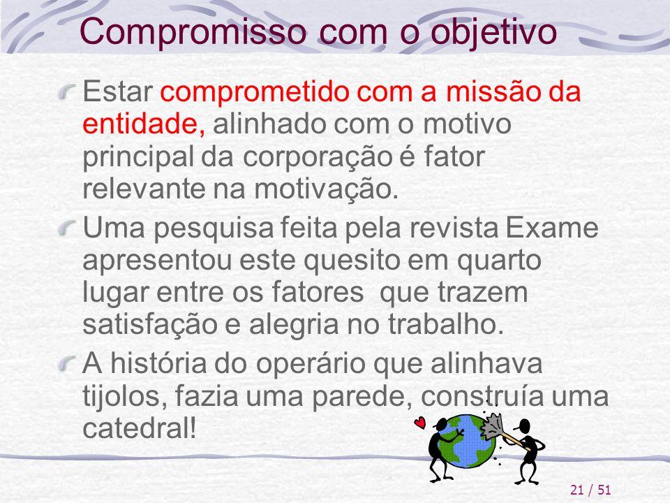 21 / 51 Compromisso com o objetivo Estar comprometido com a missão da entidade, alinhado com o motivo principal da corporação é fator relevante na mot