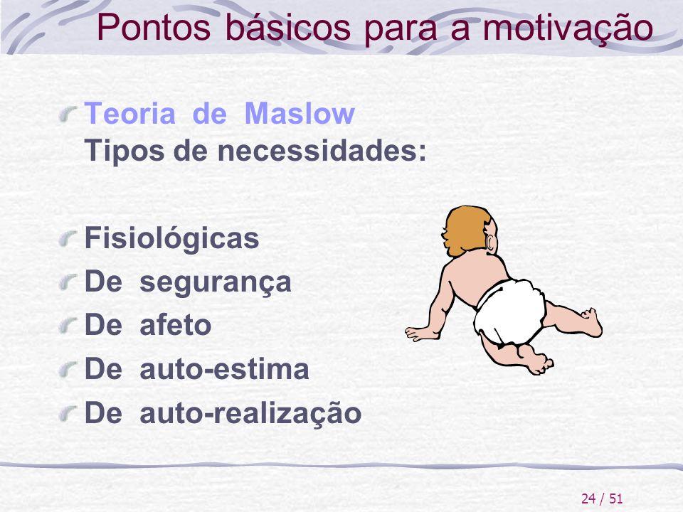 24 / 51 Pontos básicos para a motivação Teoria de Maslow Tipos de necessidades: Fisiológicas De segurança De afeto De auto-estima De auto-realização