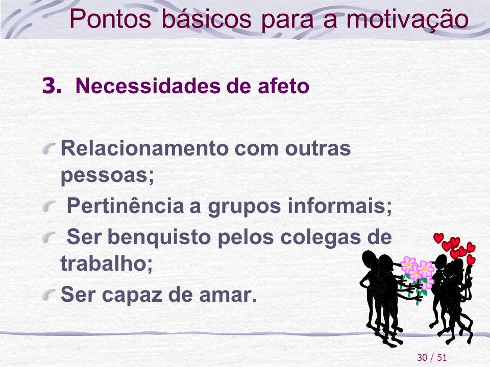 30 / 51 Pontos básicos para a motivação 3. Necessidades de afeto Relacionamento com outras pessoas; Pertinência a grupos informais; Ser benquisto pelo