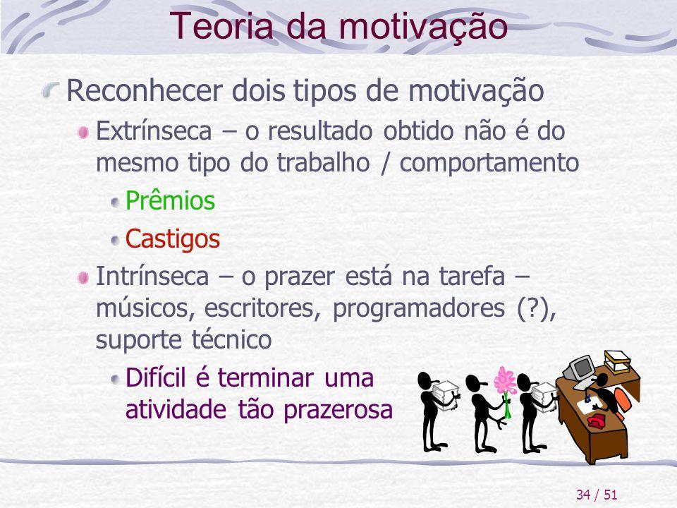 34 / 51 Teoria da motivação Reconhecer dois tipos de motivação Extrínseca – o resultado obtido não é do mesmo tipo do trabalho / comportamento Prêmios