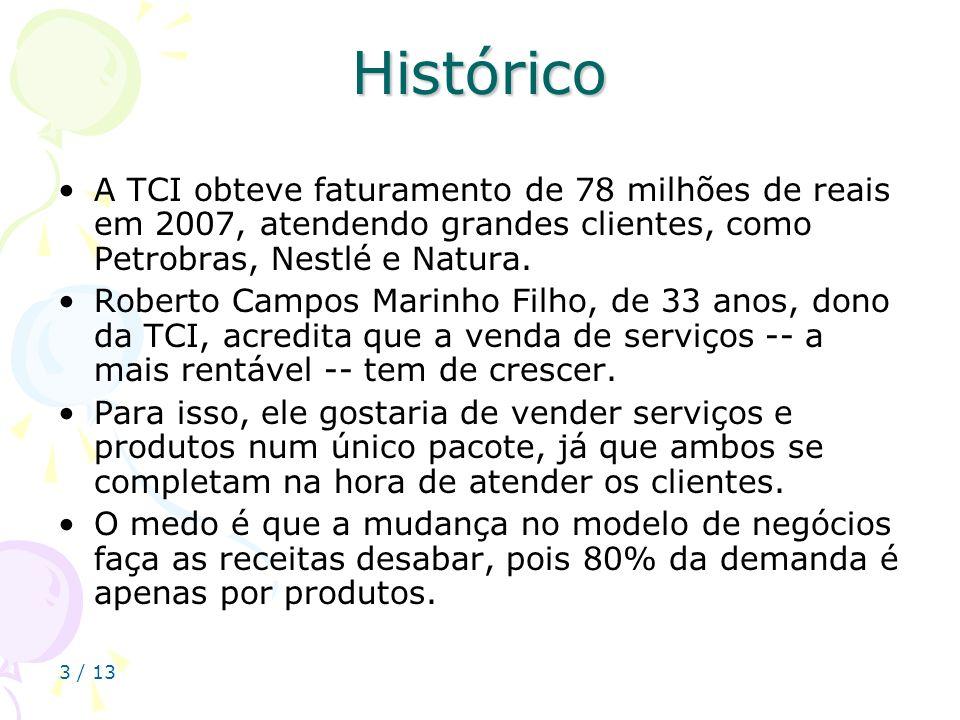 3 / 13 Histórico A TCI obteve faturamento de 78 milhões de reais em 2007, atendendo grandes clientes, como Petrobras, Nestlé e Natura. Roberto Campos
