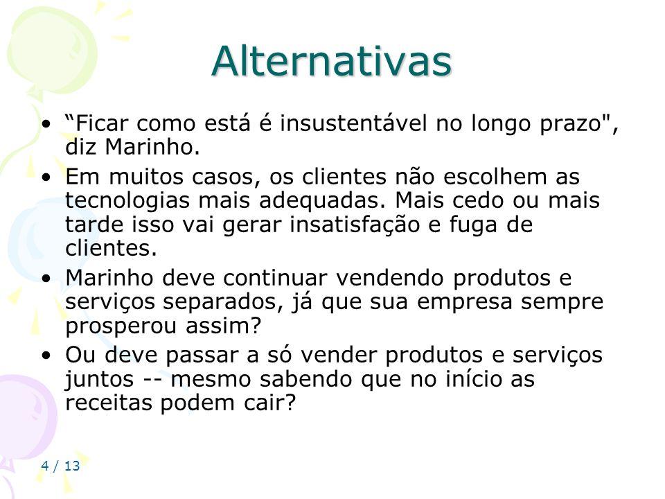 4 / 13 Alternativas Ficar como está é insustentável no longo prazo