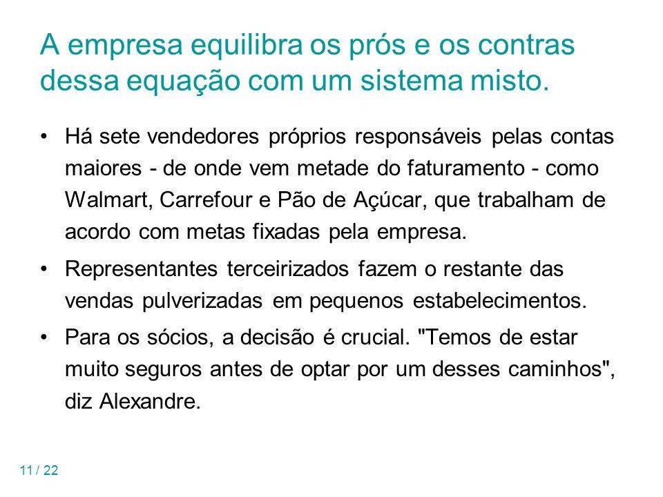 11 / 22 A empresa equilibra os prós e os contras dessa equação com um sistema misto.
