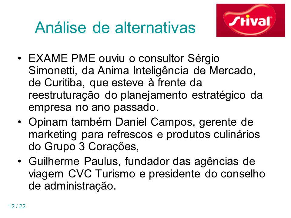 12 / 22 Análise de alternativas EXAME PME ouviu o consultor Sérgio Simonetti, da Anima Inteligência de Mercado, de Curitiba, que esteve à frente da reestruturação do planejamento estratégico da empresa no ano passado.