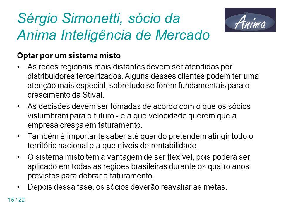 15 / 22 Sérgio Simonetti, sócio da Anima Inteligência de Mercado Optar por um sistema misto As redes regionais mais distantes devem ser atendidas por distribuidores terceirizados.