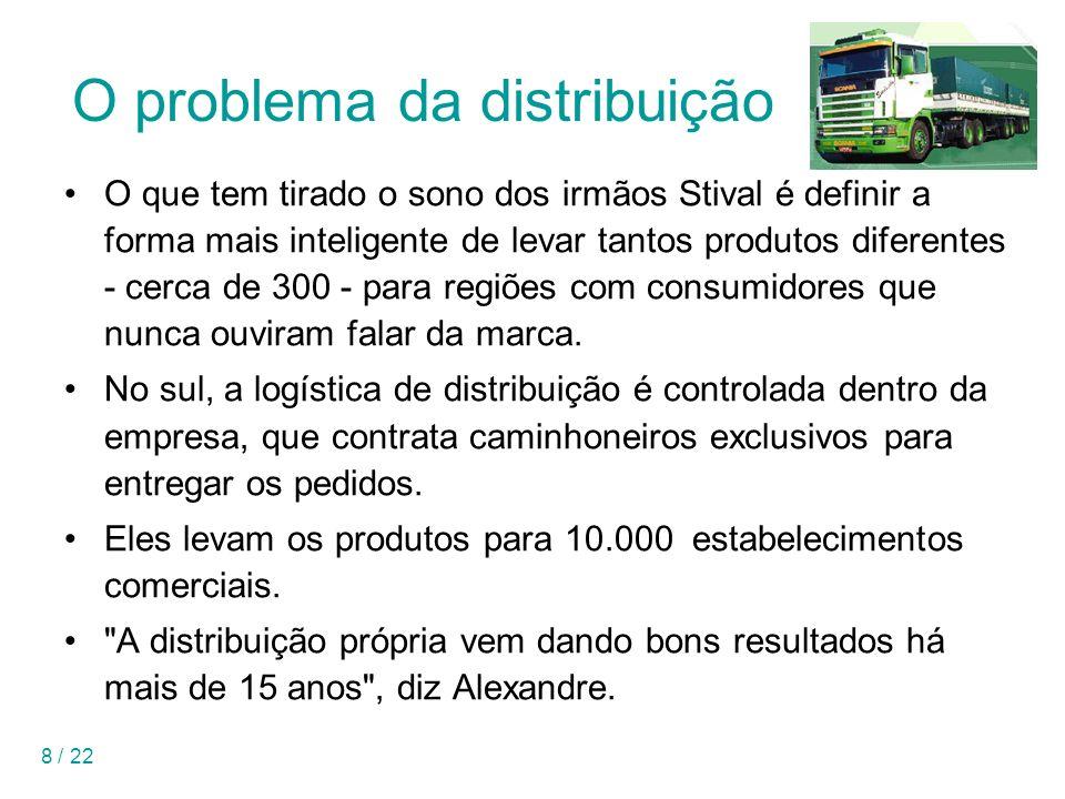 8 / 22 O problema da distribuição O que tem tirado o sono dos irmãos Stival é definir a forma mais inteligente de levar tantos produtos diferentes - cerca de 300 - para regiões com consumidores que nunca ouviram falar da marca.
