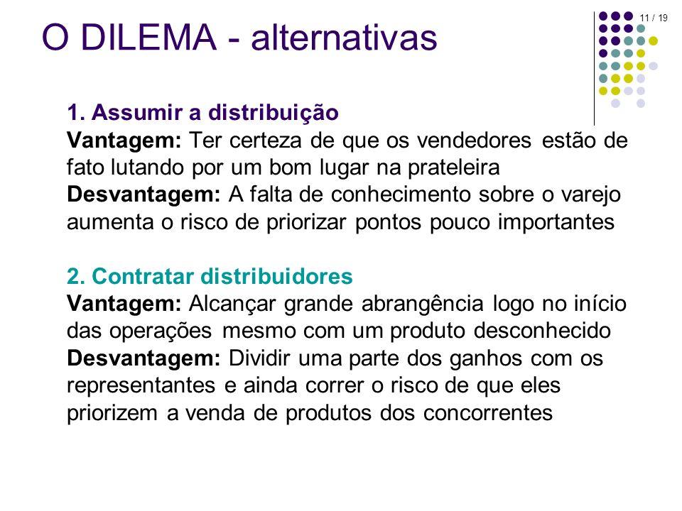 11 / 19 O DILEMA - alternativas 1.