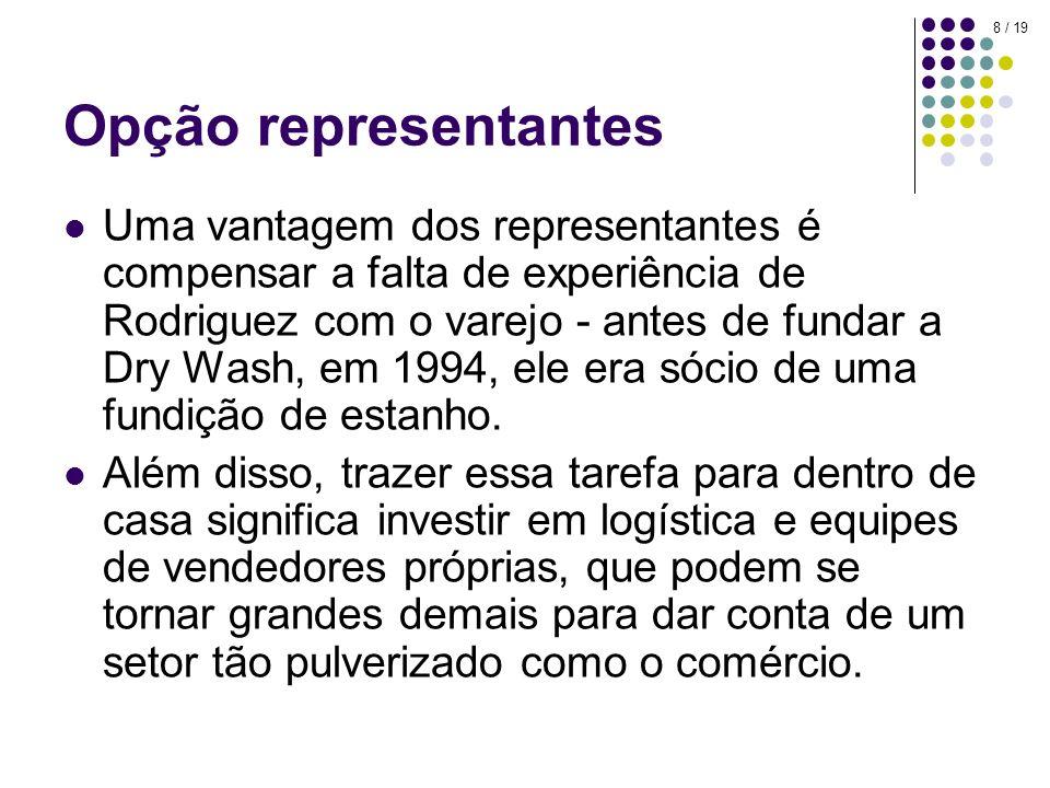 8 / 19 Opção representantes Uma vantagem dos representantes é compensar a falta de experiência de Rodriguez com o varejo - antes de fundar a Dry Wash, em 1994, ele era sócio de uma fundição de estanho.
