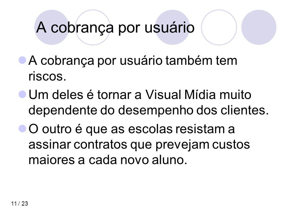 11 / 23 A cobrança por usuário A cobrança por usuário também tem riscos.