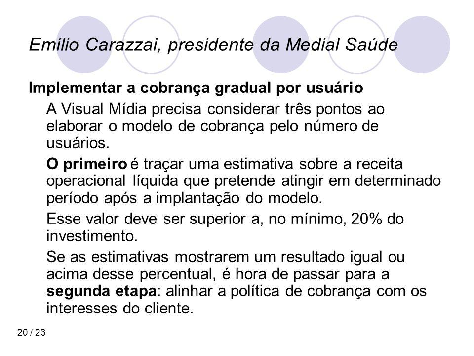 20 / 23 Emílio Carazzai, presidente da Medial Saúde Implementar a cobrança gradual por usuário A Visual Mídia precisa considerar três pontos ao elaborar o modelo de cobrança pelo número de usuários.