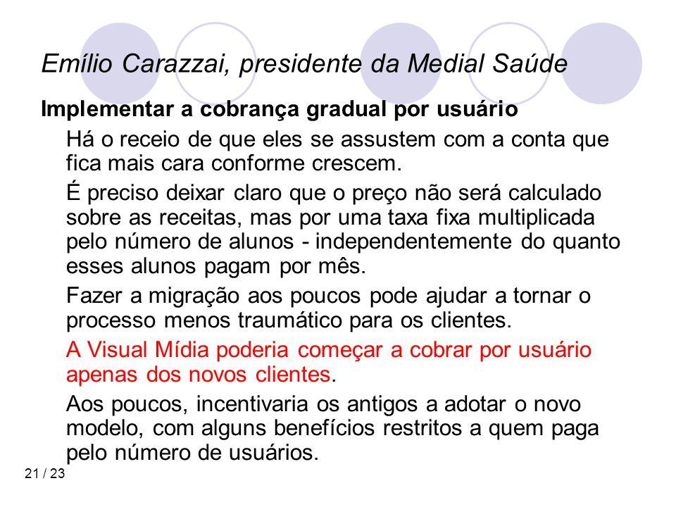 21 / 23 Emílio Carazzai, presidente da Medial Saúde Implementar a cobrança gradual por usuário Há o receio de que eles se assustem com a conta que fica mais cara conforme crescem.