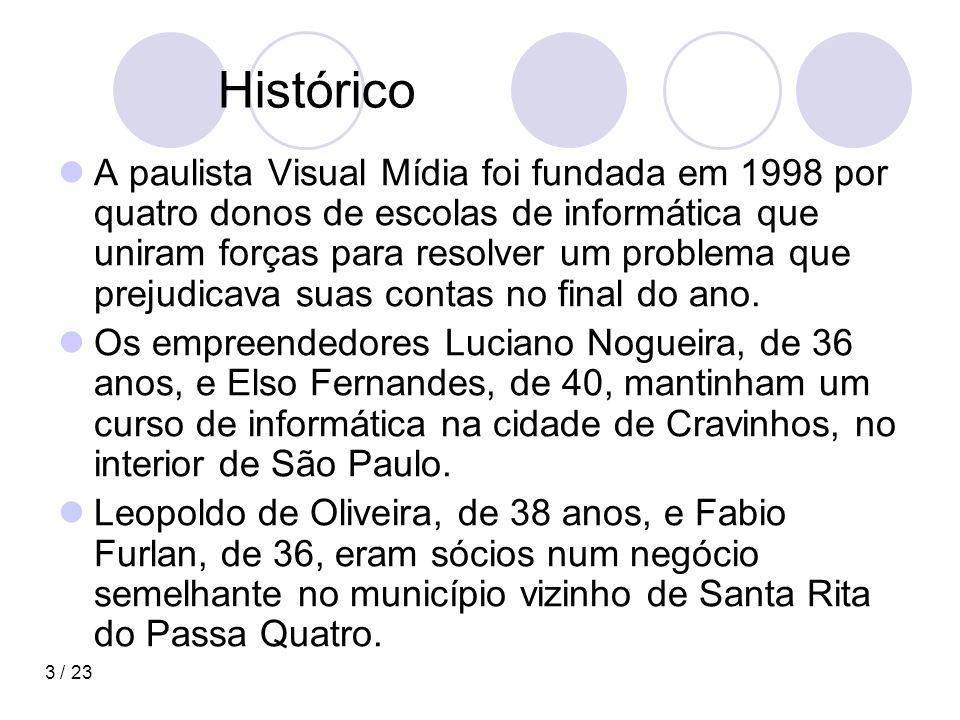 3 / 23 Histórico A paulista Visual Mídia foi fundada em 1998 por quatro donos de escolas de informática que uniram forças para resolver um problema que prejudicava suas contas no final do ano.