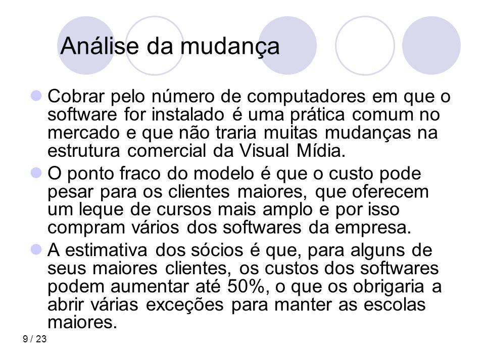 9 / 23 Análise da mudança Cobrar pelo número de computadores em que o software for instalado é uma prática comum no mercado e que não traria muitas mudanças na estrutura comercial da Visual Mídia.