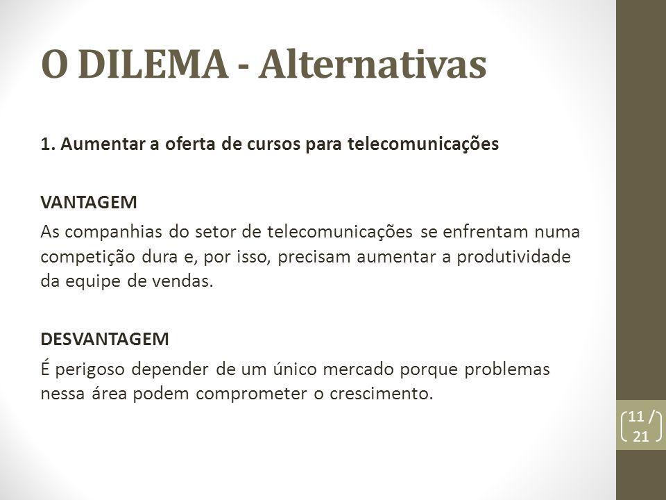 O DILEMA - Alternativas 1. Aumentar a oferta de cursos para telecomunicações VANTAGEM As companhias do setor de telecomunicações se enfrentam numa com