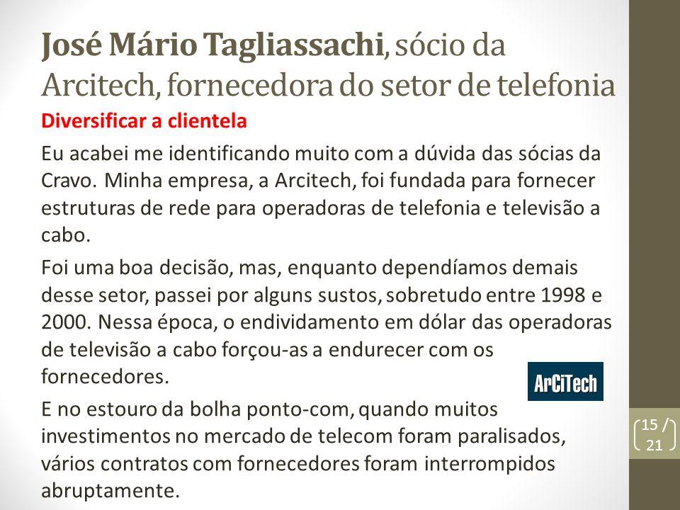 José Mário Tagliassachi, sócio da Arcitech, fornecedora do setor de telefonia Diversificar a clientela Eu acabei me identificando muito com a dúvida d
