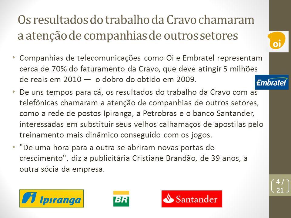 Os resultados do trabalho da Cravo chamaram a atenção de companhias de outros setores Companhias de telecomunicações como Oi e Embratel representam ce