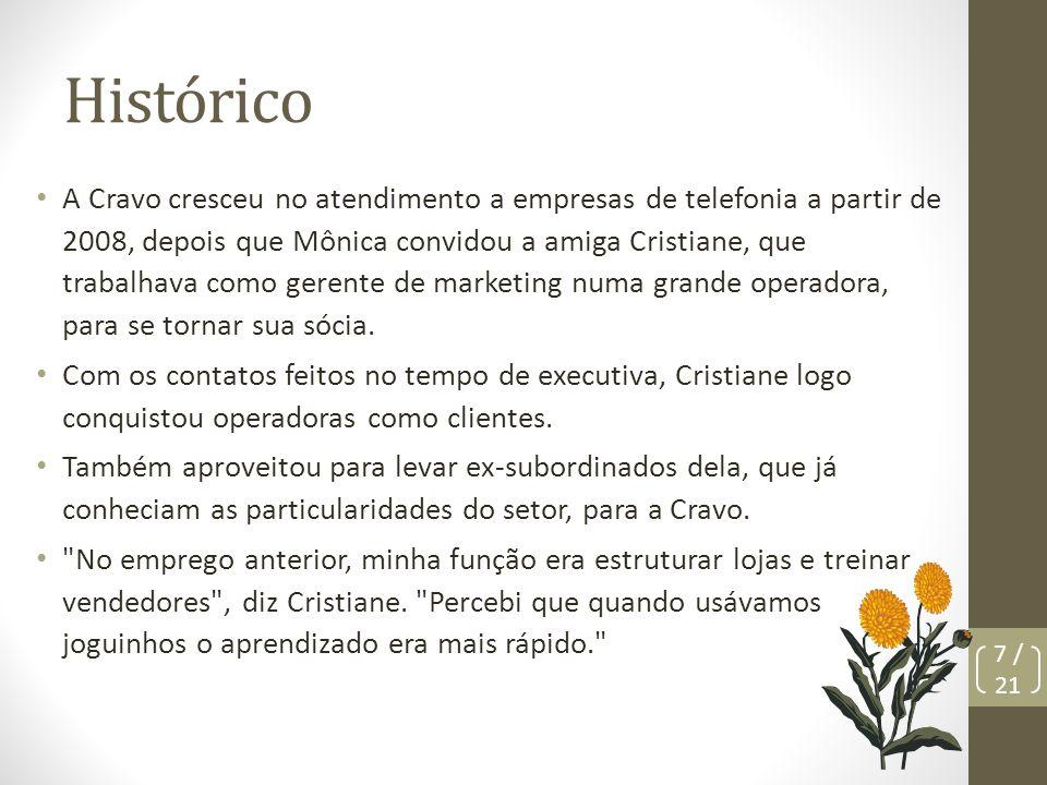 Histórico A Cravo cresceu no atendimento a empresas de telefonia a partir de 2008, depois que Mônica convidou a amiga Cristiane, que trabalhava como g