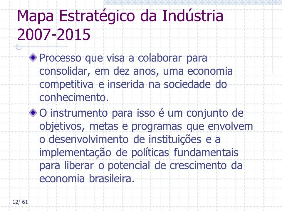 12/ 61 Mapa Estratégico da Indústria 2007-2015 Processo que visa a colaborar para consolidar, em dez anos, uma economia competitiva e inserida na soci