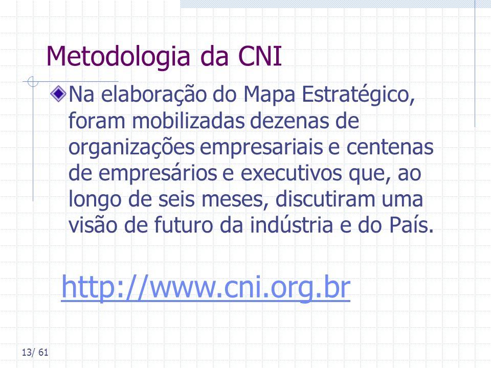 13/ 61 Metodologia da CNI Na elaboração do Mapa Estratégico, foram mobilizadas dezenas de organizações empresariais e centenas de empresários e execut