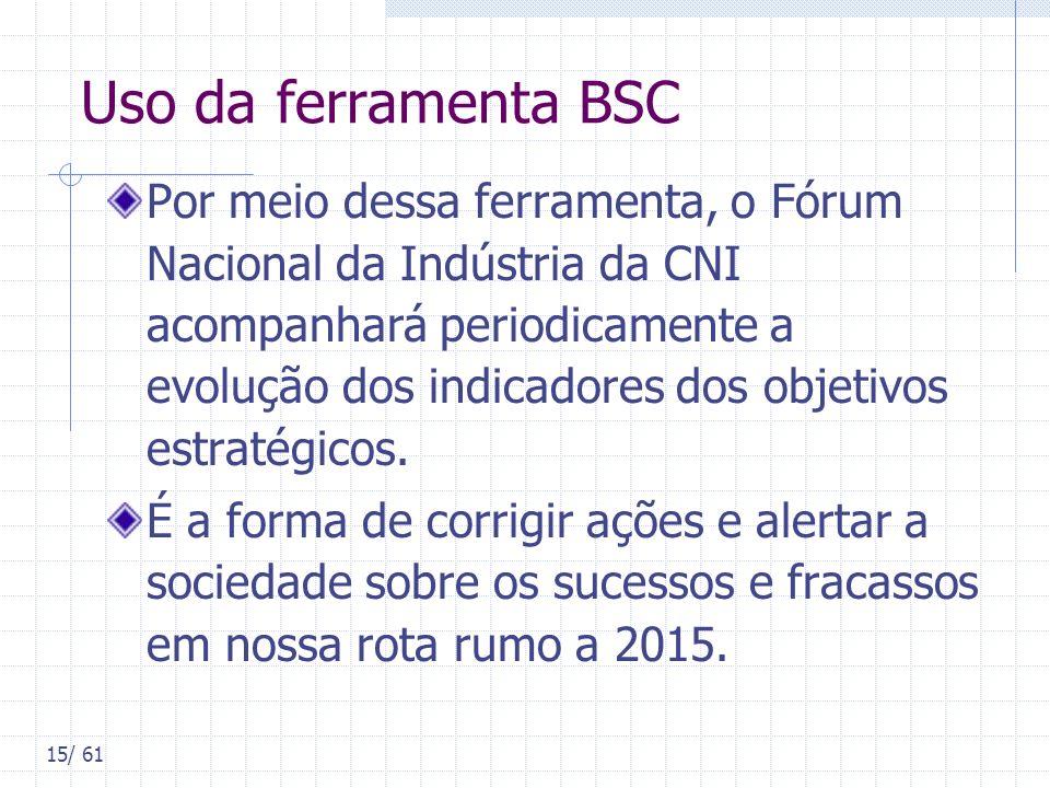 15/ 61 Uso da ferramenta BSC Por meio dessa ferramenta, o Fórum Nacional da Indústria da CNI acompanhará periodicamente a evolução dos indicadores dos