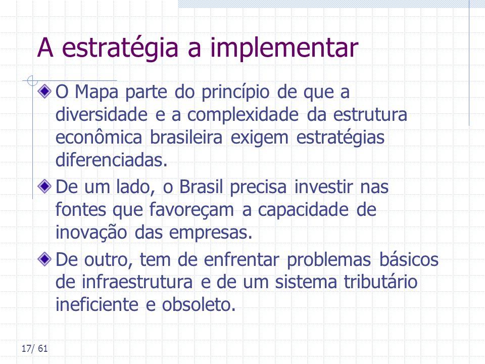 17/ 61 A estratégia a implementar O Mapa parte do princípio de que a diversidade e a complexidade da estrutura econômica brasileira exigem estratégias