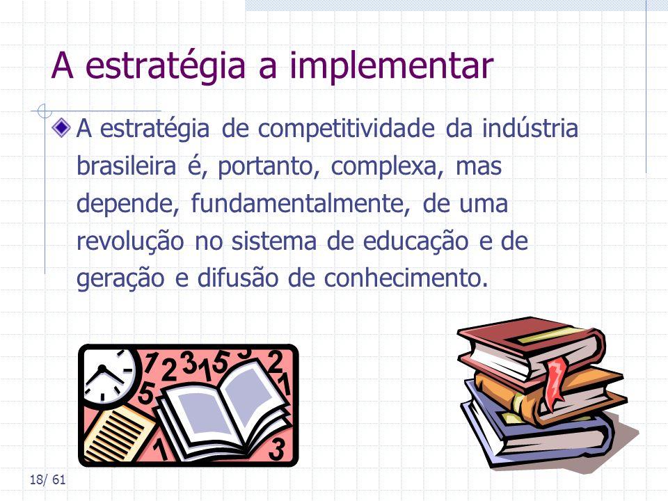 18/ 61 A estratégia a implementar A estratégia de competitividade da indústria brasileira é, portanto, complexa, mas depende, fundamentalmente, de uma