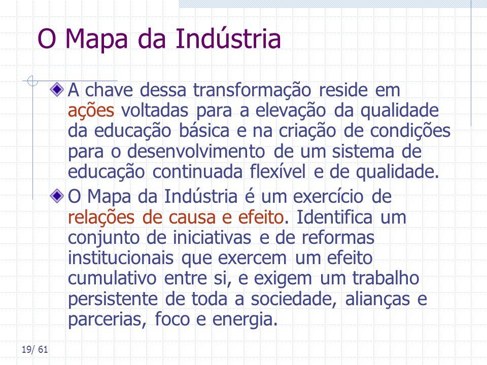 19/ 61 O Mapa da Indústria A chave dessa transformação reside em ações voltadas para a elevação da qualidade da educação básica e na criação de condiç