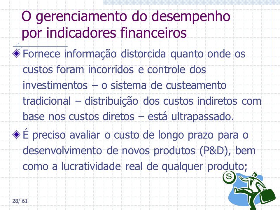 28/ 61 O gerenciamento do desempenho por indicadores financeiros Fornece informação distorcida quanto onde os custos foram incorridos e controle dos i