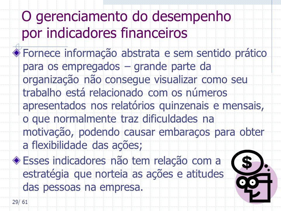 29/ 61 O gerenciamento do desempenho por indicadores financeiros Fornece informação abstrata e sem sentido prático para os empregados – grande parte d